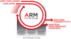 Active Risk Launches ARM 6, a Game-Changing New Release which makes Enterprise Risk Management Simple, Valuable and Personal