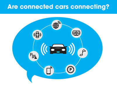 Learn how connected cars can connect with consumers in this free report from Waggener Edstrom Communications: www.waggeneredstrom.com (PRNewsFoto/Waggener Edstrom Communications)