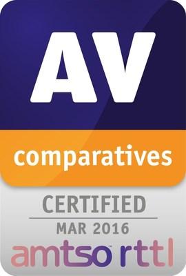 AV-Comparatives (PRNewsFoto/AV-Comparatives)