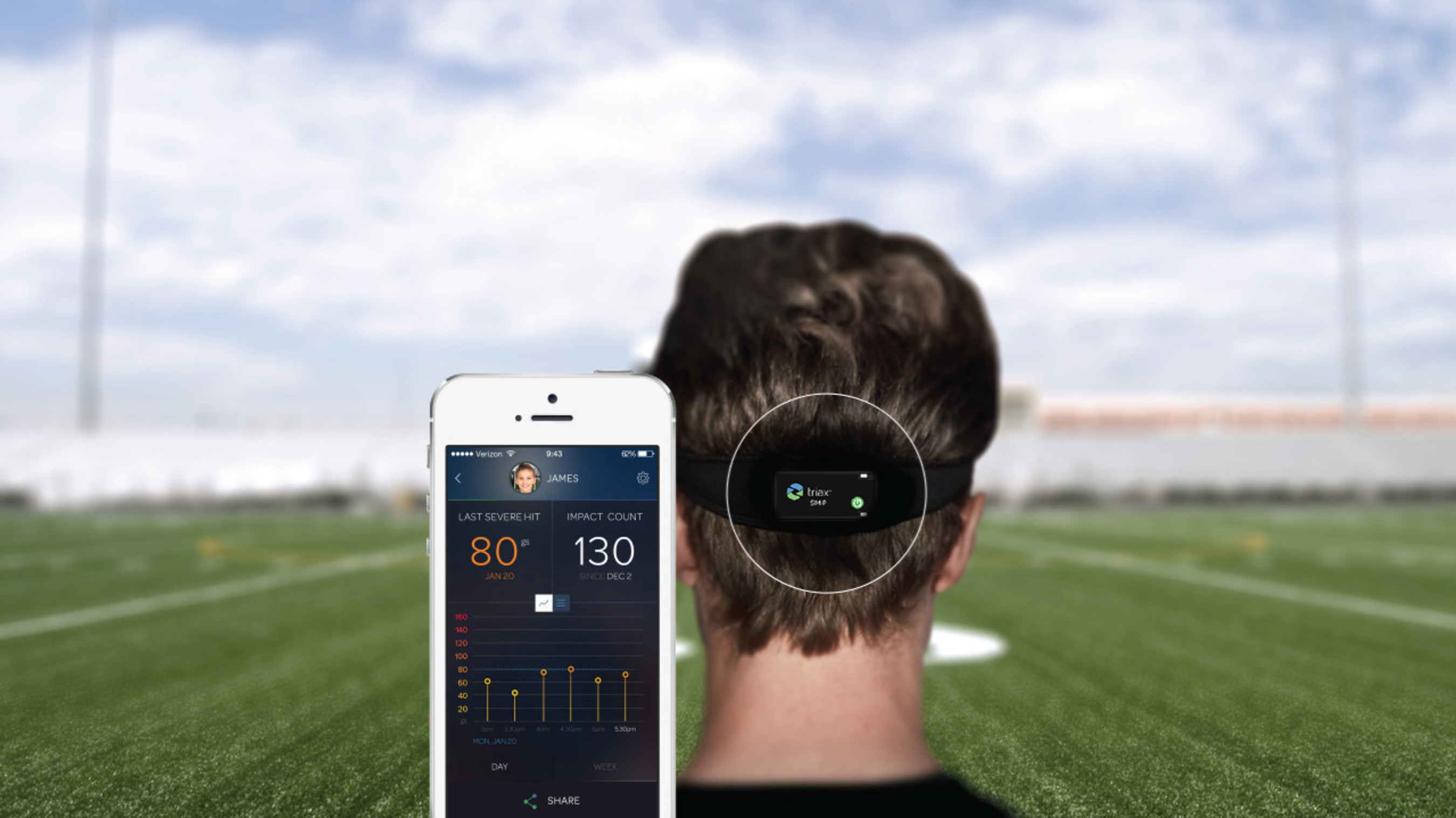 Abby Wambach joins Triax(TM) team to encourage head impact monitoring for better safety and improved training technique among athletes. Abby will be wearing the new SIM-P(TM) monitor in her headband during trainings leading into the 2015 World Cup. More information at www.TriaxTec.com.