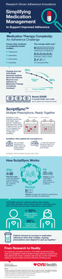 ScriptSync Infographic
