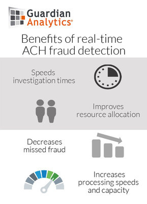 Benefits of Real-time ACH fraud Detection with Guardian Analytics.