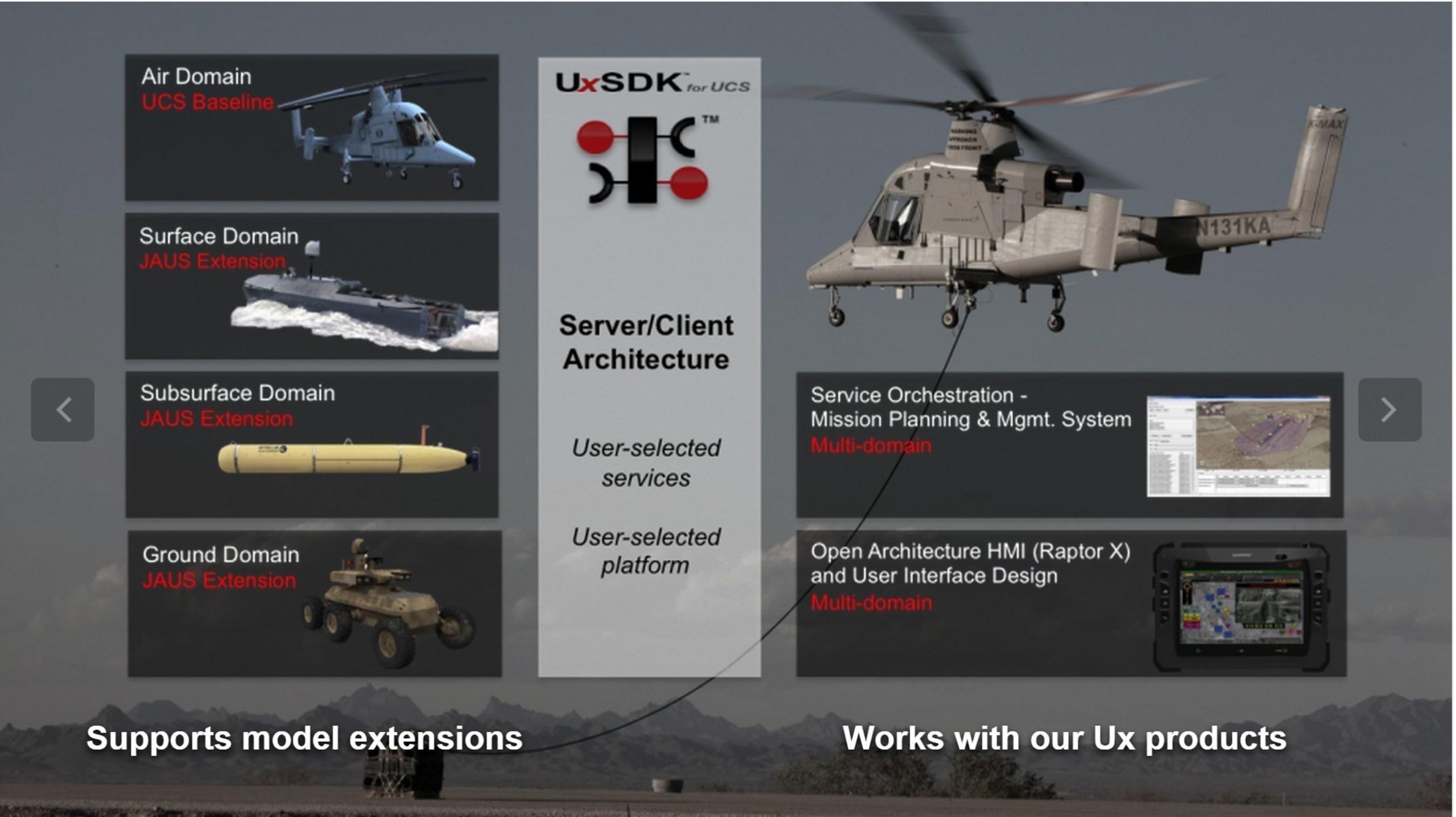 UxSDK for UCS