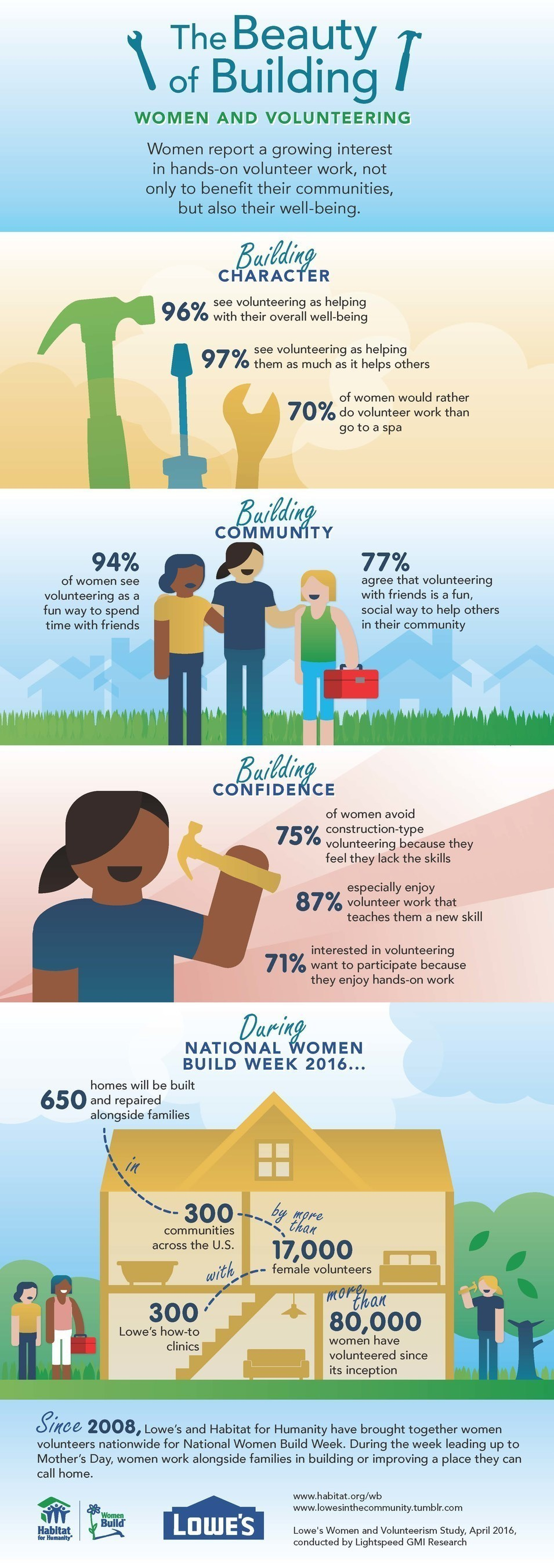 Since 2008, Habitat for Humanity and Lowe's have brought together women volunteers nationwide for National Women Build Week. The event is dedicated to empowering women while helping families build or improve a place they can call home. More than 17,000 women are expected to participate in this year's event.