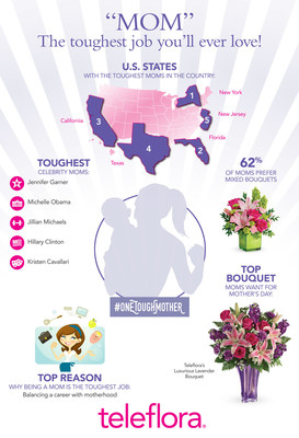Teleflora's Mother's Day 2016 Infographic