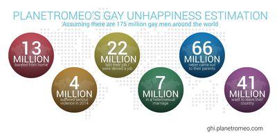 Planetromeo's Gay Unhappiness estimation worldwide (PRNewsFoto/PlanetRomeo)