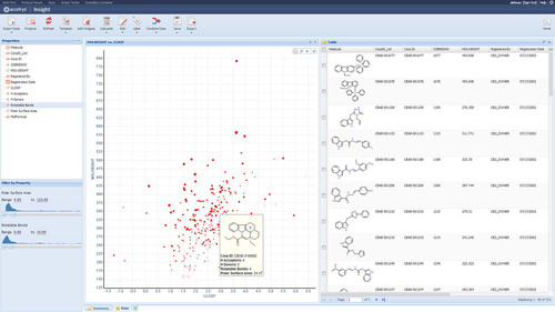 Accelrys Insight: Data-rich tooltip in X-Y scatterplot accelerates scientific analysis by showing molecule associated with data.  (PRNewsFoto/Accelrys, Inc.)