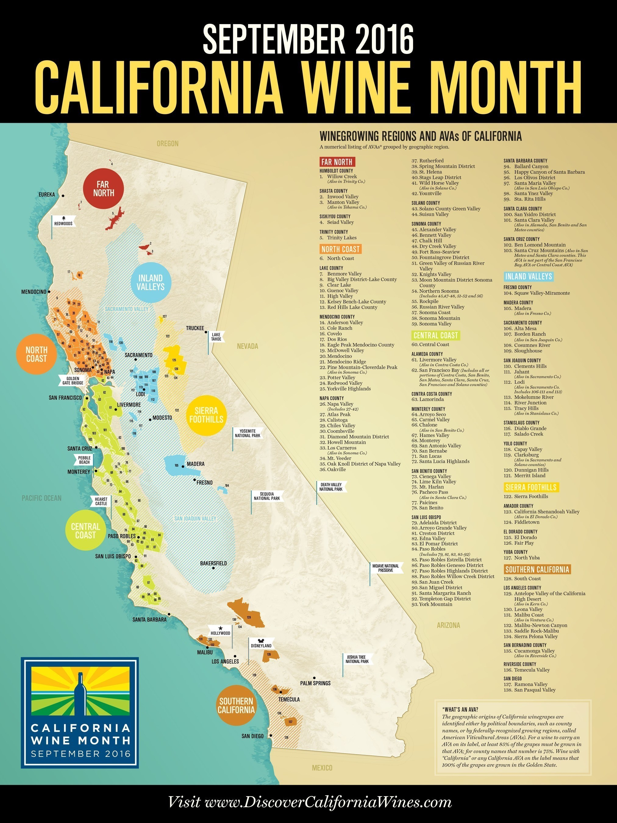 Cheers to California Wine Month this September on