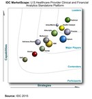 IDC MarketScape: U.S. Healthcare Provider Clinical and Financial Analytics Standalone Platform. Source: IDC 2015