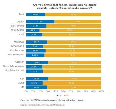 Truven_Health_Analytics_Infographic_3
