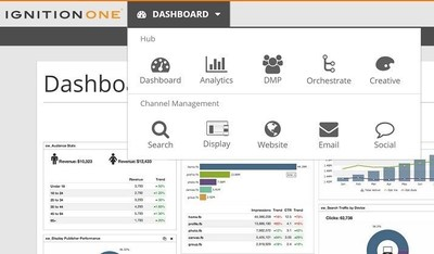 IgnitionOne's DMS 3.0 navigation realizes the dream of the integration of adtech and martech in a single interface.