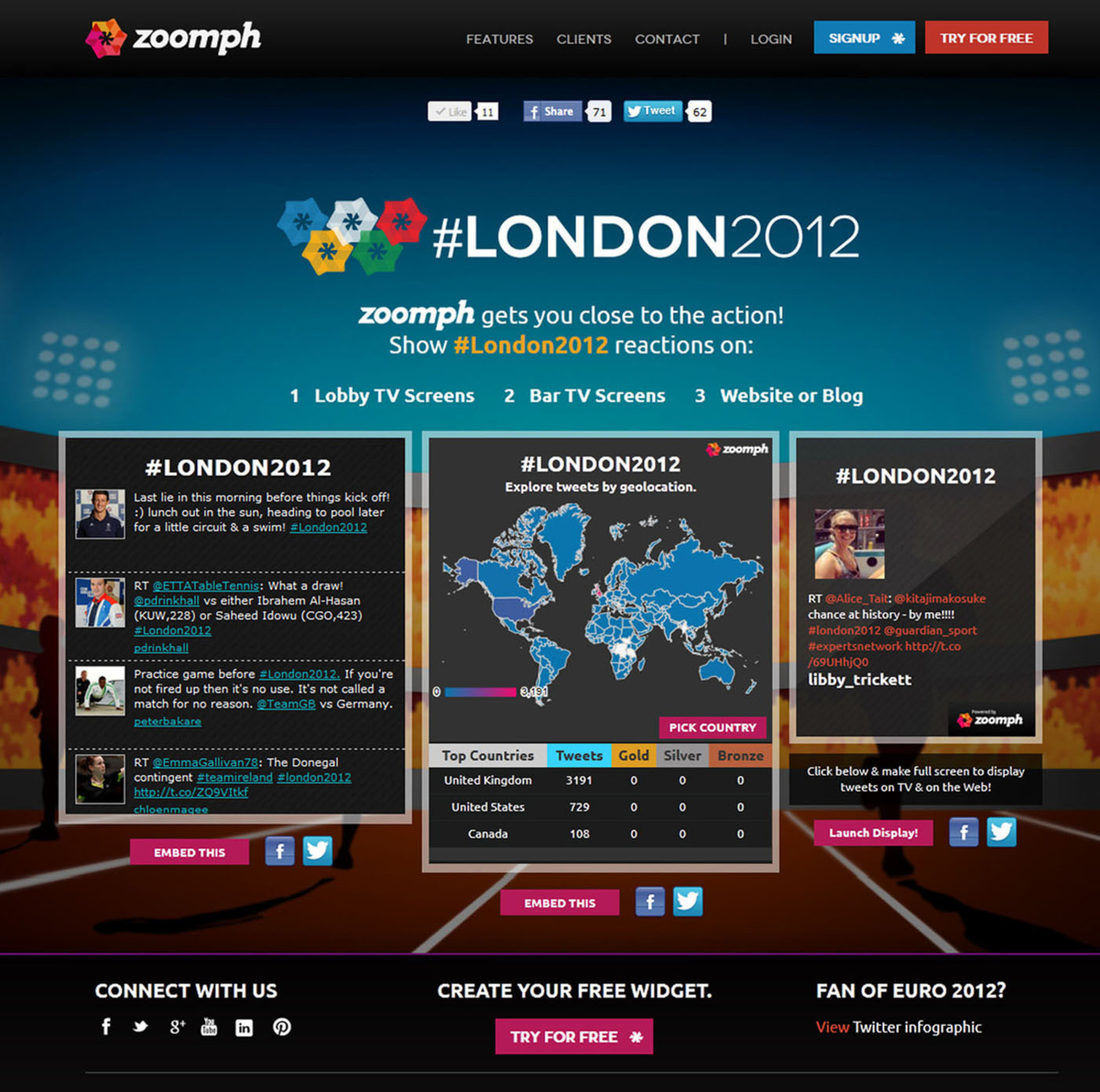 "Zoomph celebrates the ""Socialympics"" with free user-centered widgets: a heat map combining stats on ..."