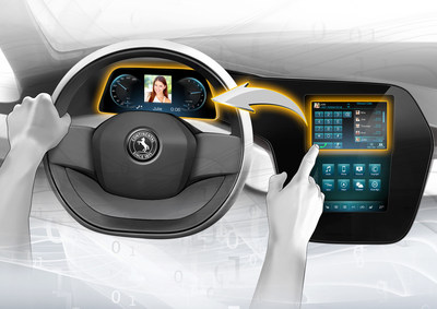Continental's next generation of head units and infotainment platforms allows drivers to shift content across boundaries and over various displays according to the driving situation and driver's needs.