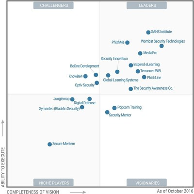 Global Learning Systems is a Gartner Inc. Leader for a Second Year In Magic Quadrant for Security Awareness Computer-Based Training