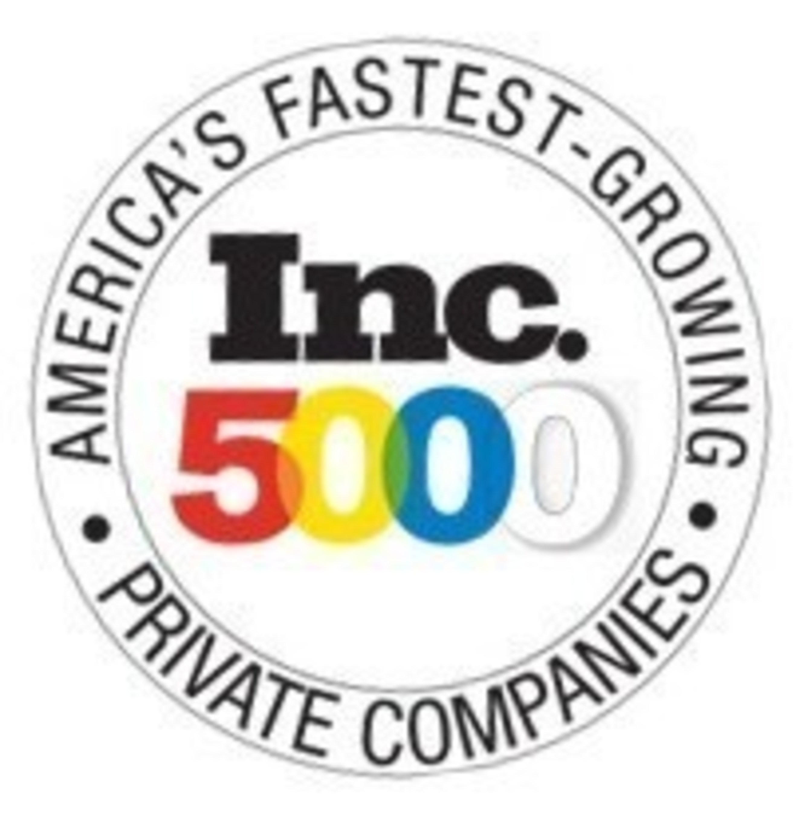 ToiletTree Products Appears on the Inc. 5000 List of Fastest Growing Companies in the U.S. for the 3rd Consecutive Year