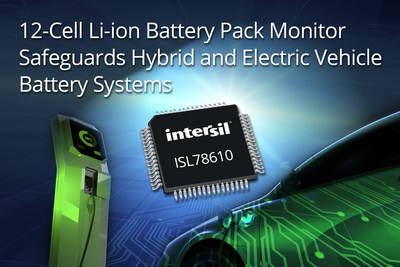 Intersil's 12-cell Li-ion battery pack monitor safeguards hybrid and electric vehicle battery systems. The automotive-grade ISL78610 battery monitor combines with the ISL78600 battery manager to enable ASIL-D compliant systems.