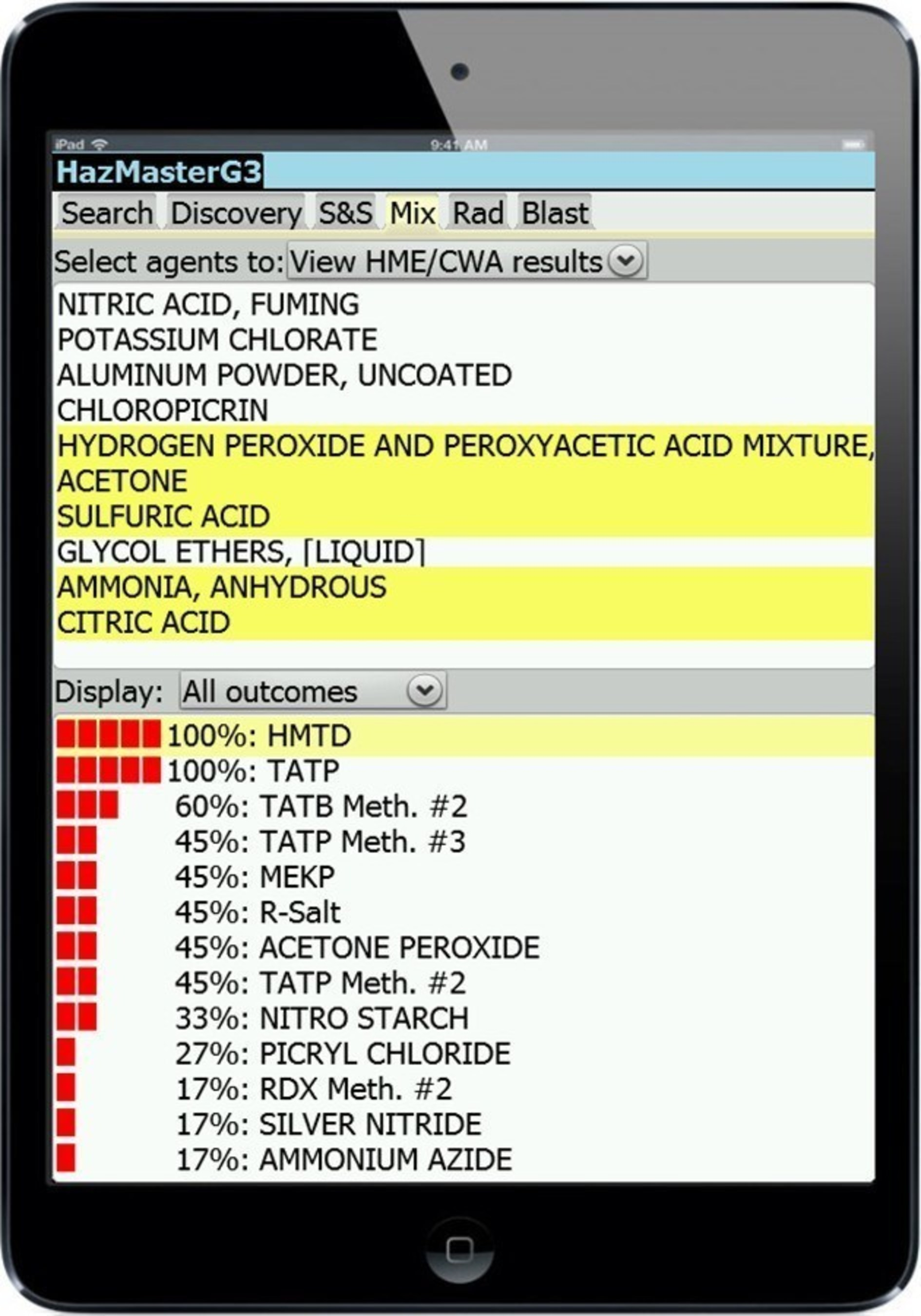 HazMasterG3 New Release Adds Key First Aid, Bio Agent and Clandestine Lab Capabilities for Terrorism Response