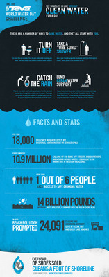 Teva World Water Day Challenge Calls For A Day Without Water