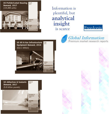 Unbiased and Trusted Off-the-Shelf Market Research for Business Decision Makers.  (PRNewsFoto/Global Information, Inc.)