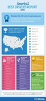 Infographic: America's Best Drivers Report(R) - top 10 safest driving cities