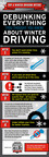 Bridgestone infographic debunks four winter driving myths.  (PRNewsFoto/Bridgestone Americas, Inc.)