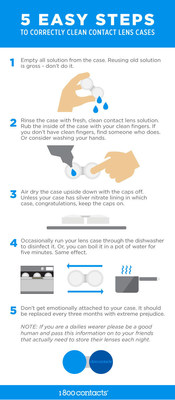 1-800 CONTACTS Tips for Cleaning Contact Lens Cases