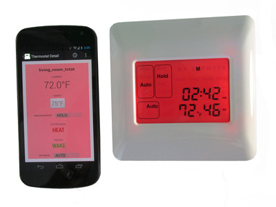GainSpan Wi-Fi Thermostat Application Development Kit.  (PRNewsFoto/GainSpan Corporation)