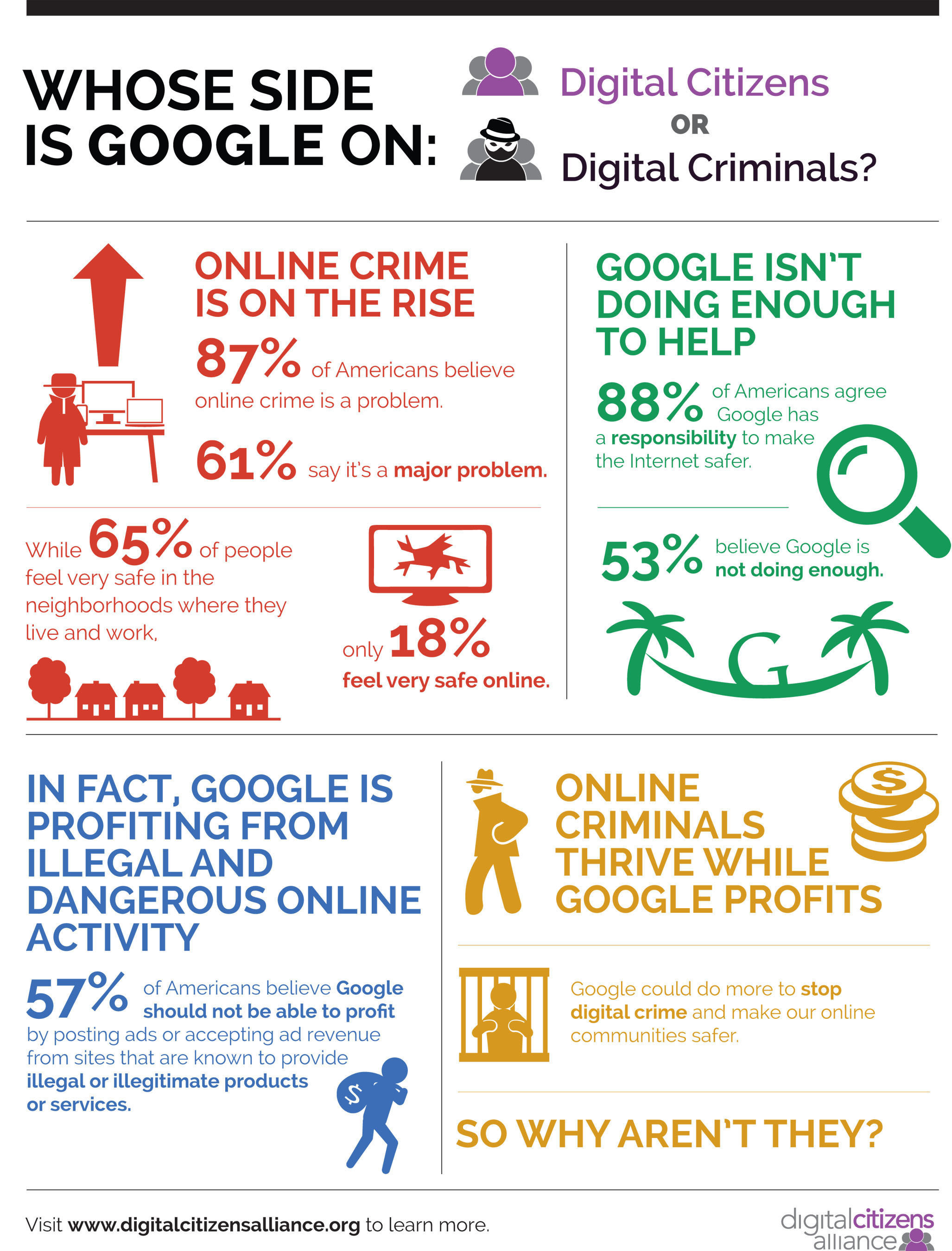 Digital Citizens Alliance Calls On Google To Stop Profiting From Illegal Activities; Investigation