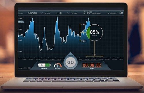Award-winning anyoption has also been at the forefront of inventing new binary option variants such as their latest innovation - Bubbles trading. (PRNewsFoto/anyoption)