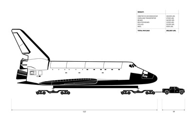 Schematic of Toyota Tundra Towing Space Shuttle Endeavour.  (PRNewsFoto/Toyota Motor Sales, U.S.A., Inc.)