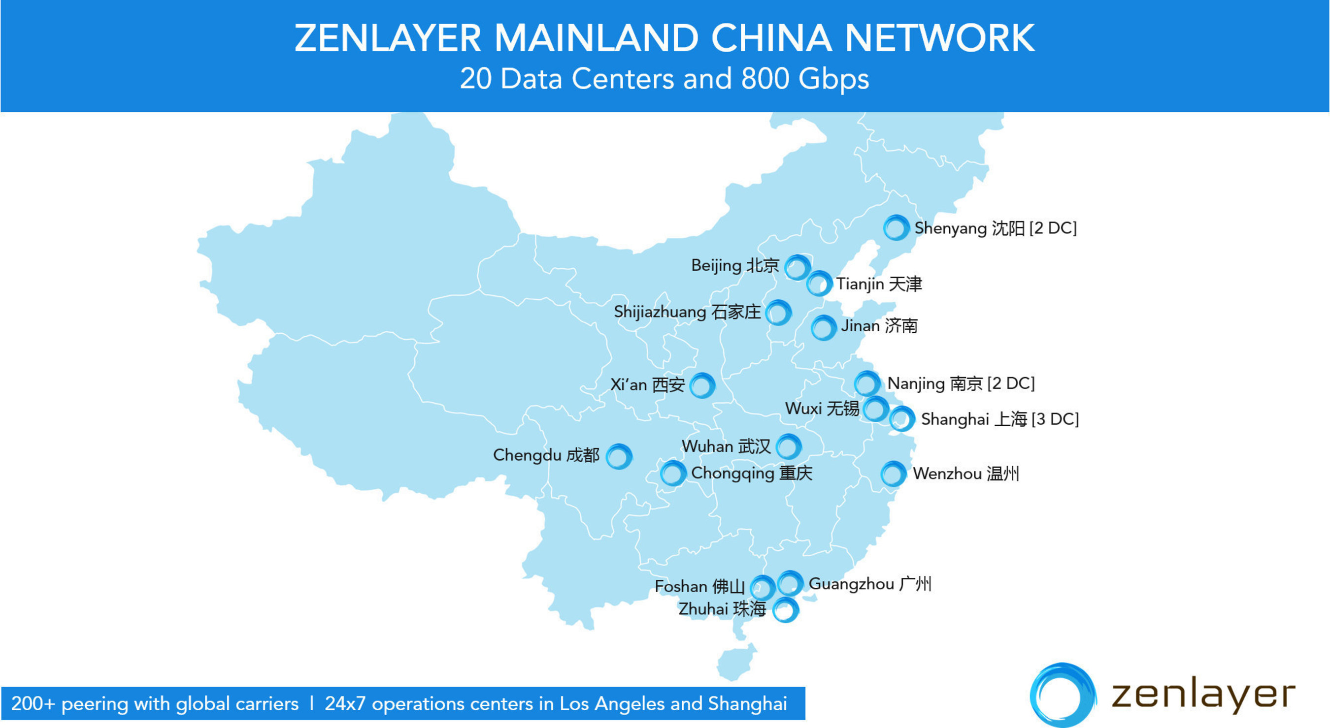 Zenlayer's China data centers