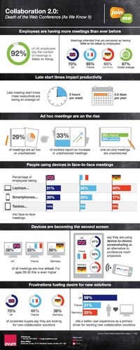 Collaboration 2.0. Death of the web conference (as we know it) (PRNewsFoto/LogMeIn_ Inc_)