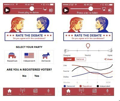 """Futuri Media to Provide Live """"RATE THE DEBATE"""" Voting Tool for Futuri Mobile and TopicPulse Clients to Use During Presidential Debate"""