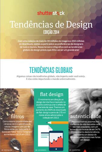 Shutterstock publica seu terceiro infografico de tendencias globais de design 2014(PRNewsFoto/Shutterstock, ...