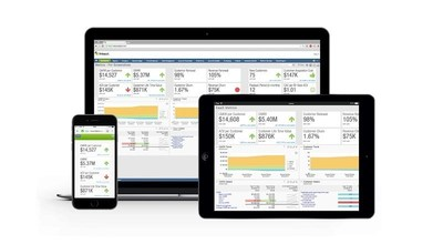 Intacct dashboards shown across several platforms.