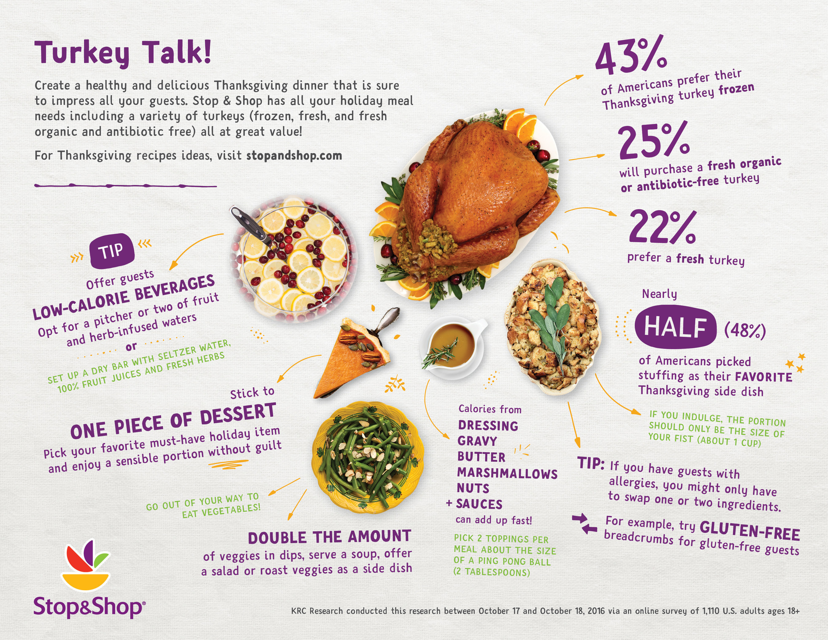 Stop & Shop has all of your holiday meal needs including a variety of turkeys (frozen, fresh, and fresh organic and antibiotic free). For Thanksgiving recipe ideas visit www.stopandshop.com.