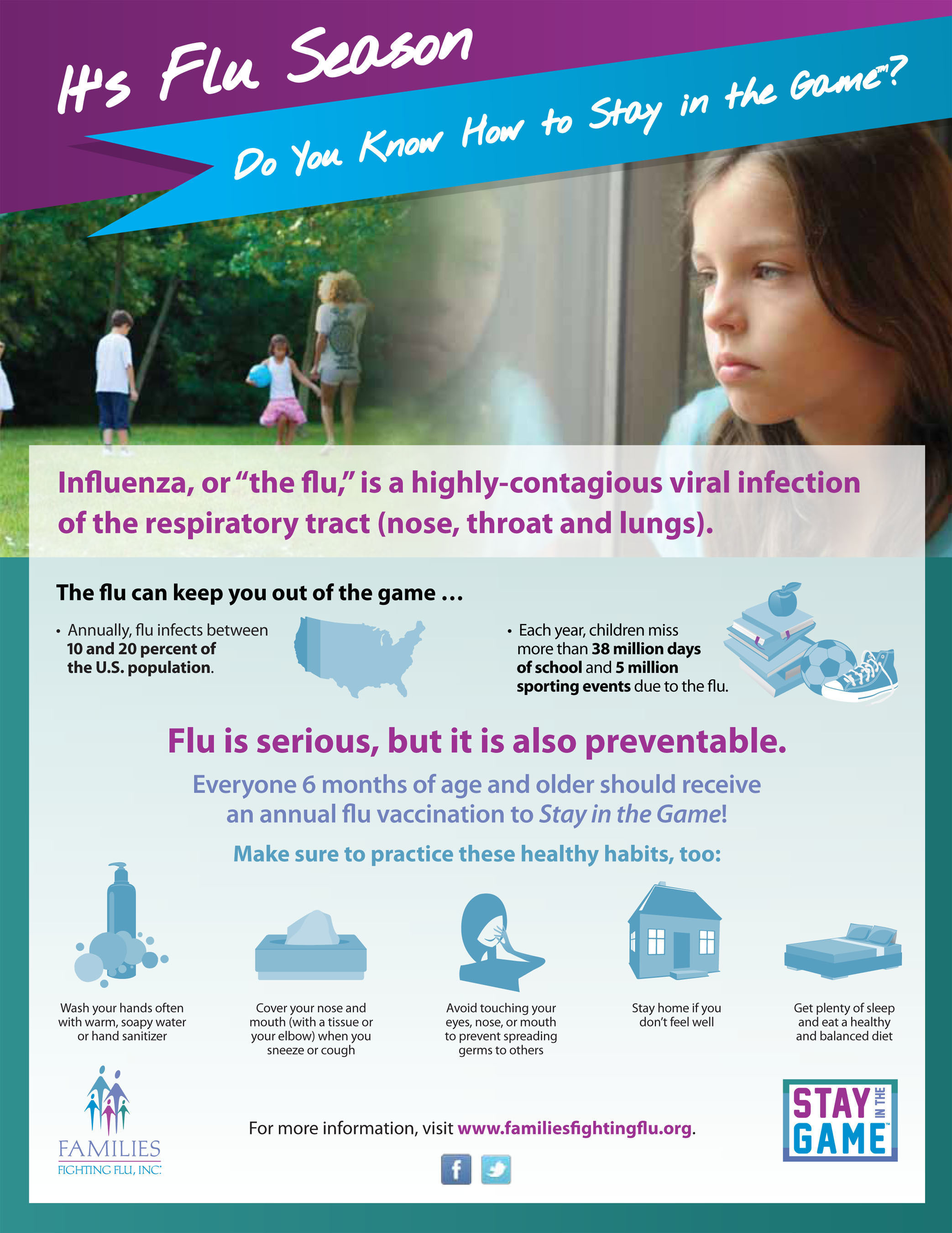 It's Flu Season - Do You Know How to Stay in the Game?  (PRNewsFoto/Families Fighting Flu)