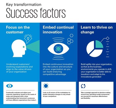 KPMG Global Transformation Study 2016