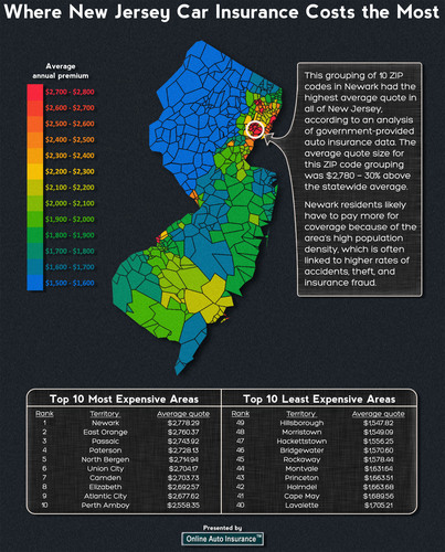 Oai Study Wealthier Less Diverse Areas Of Nj Tend To See Lower