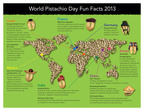 World Pistachio Day: A Global Chance to Celebrate the Wonderful Green Nut