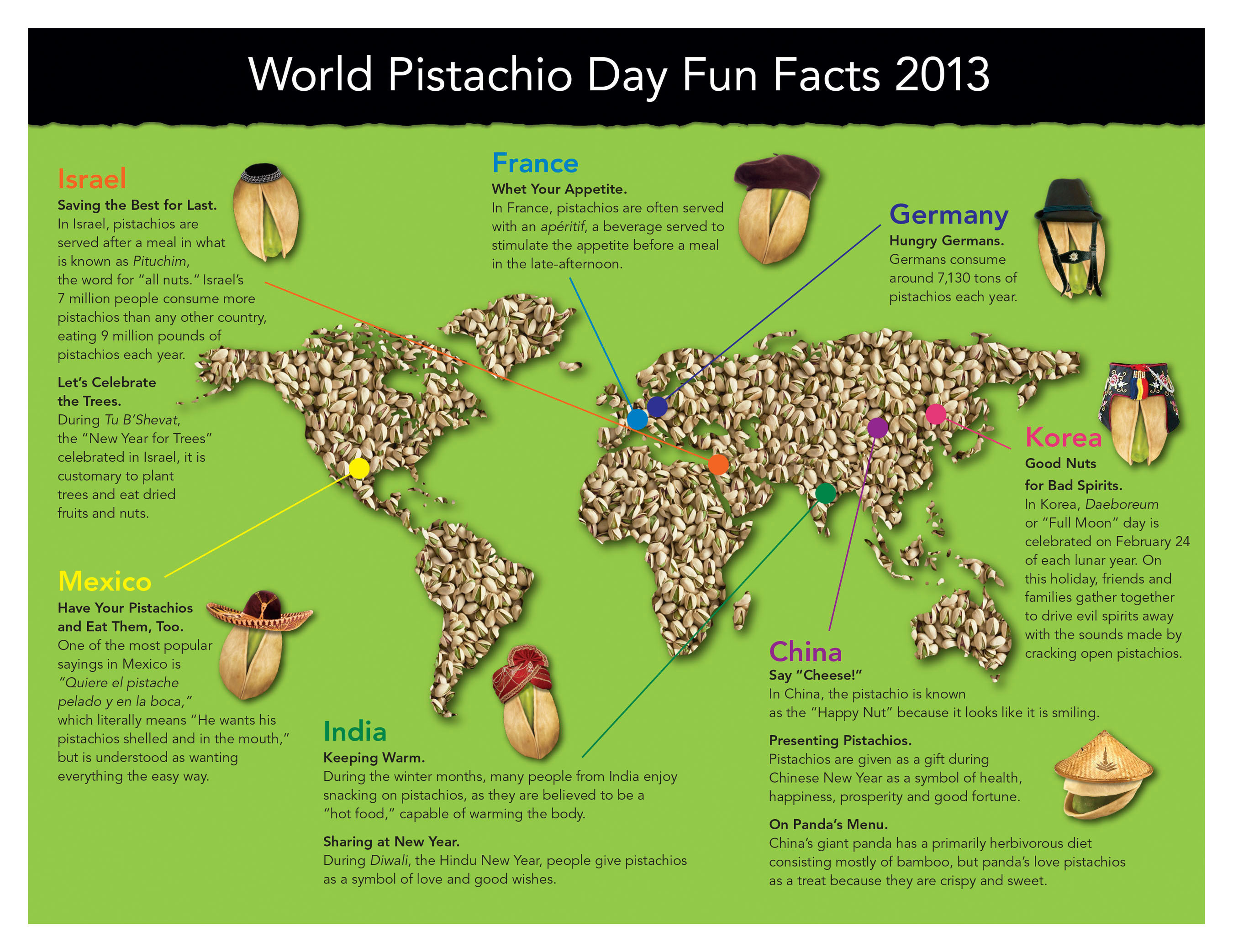 World Pistachio Day 2013 Fun Facts Map (PRNewsFoto/PistachioHealth.com)