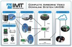 IMT Airborne Video Downlink System