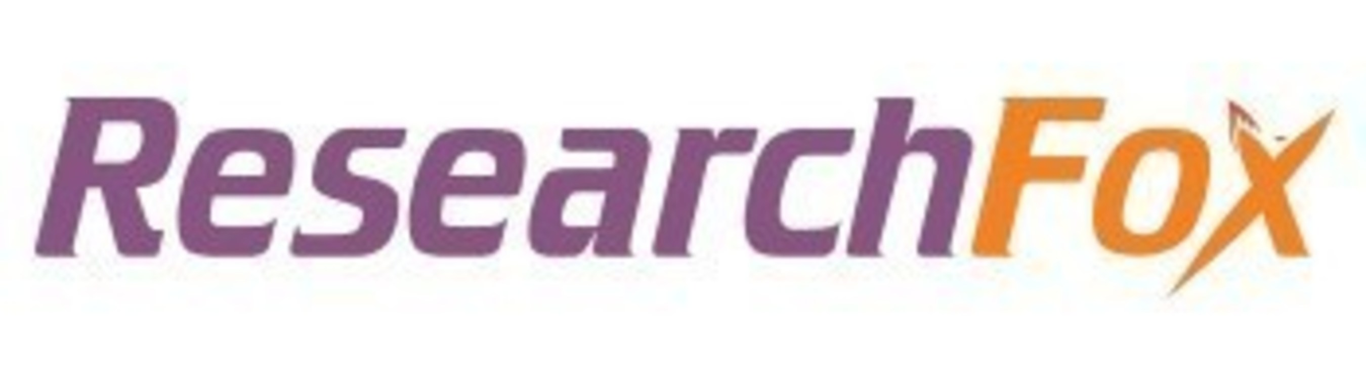 ResearchFox Consulting Pvt. Ltd. (PRNewsFoto/ResearchFox Consulting Pvt. Ltd.)