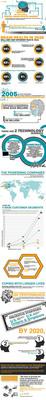 The Birth Of The Global Digital Brain Health.  (PRNewsFoto/SharpBrains)
