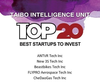 Some of the start-up firms in the TOP 20 list delivering the most investment value