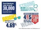 May US Jobs Report Highlights Economic Uncertainties