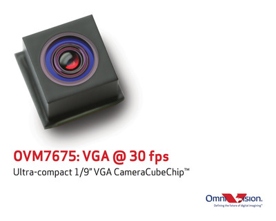 OmniVision Technologies, Inc. (NASDAQ: OVTI), a leading developer of advanced digital imaging solutions, today announced the latest addition to its CameraCubeChip(TM) family of ultra-compact, reflowable camera modules: the OVM7675. Boasting a module size of 2.9 x 2.9 x 2.3 mm, the CameraCubeChip's easy-to-use, drop-in compatibility and excellent low-light performance make it a leading solution for front-facing camera applications in smartphones, tablets and notebooks.  (PRNewsFoto/OmniVision Technologies, Inc.)
