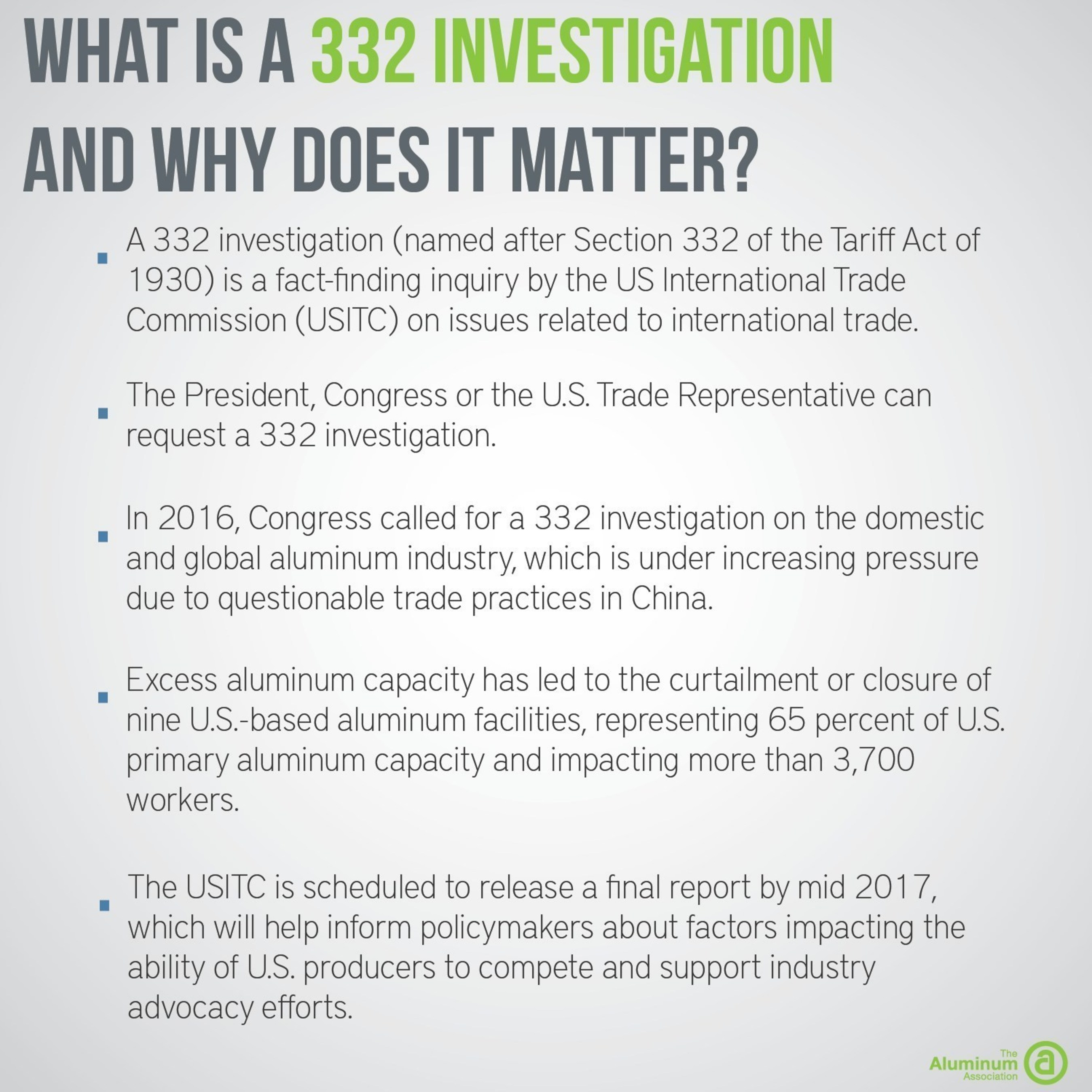The House Ways & Means Committee has called for an investigation into factors impacting the global ...