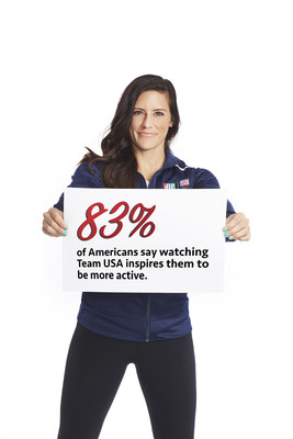 U.S. Olympic Hopeful Ali Krieger
