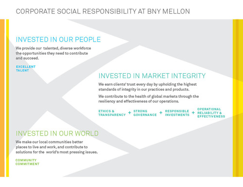BNY Mellon, the global leader in investment management and investment servicing, has outlined a new, strategic approach to corporate social responsibility with three broad themes -- being invested in its people, being invested in market integrity, and being invested in the world.  (PRNewsFoto/BNY Mellon)